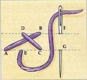 плетеный славянский шов крестом