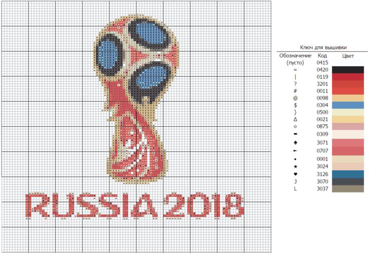 кубок FIFA 2018 схема вышивки крестиком