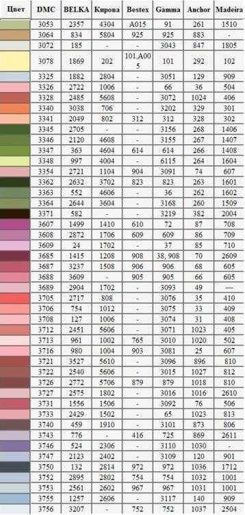 таблица перевода цветов