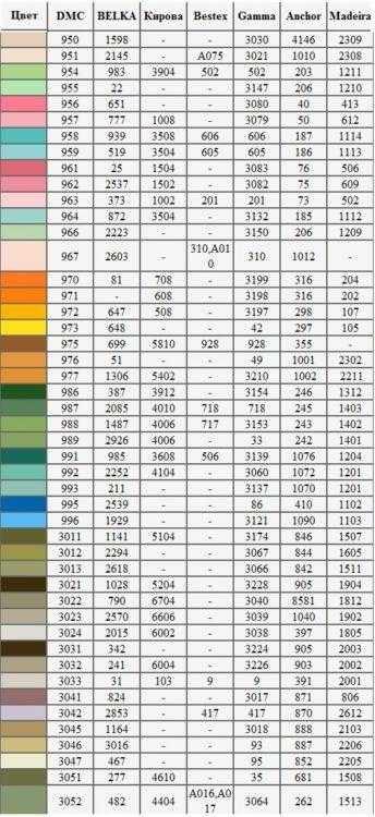 таблица перевода цветов нитей