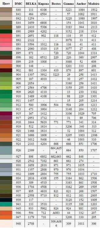 таблица цветовой схемы ниток