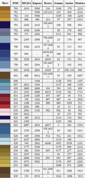таблица перевода цветов ниток