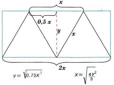 формула расчета пирамиды