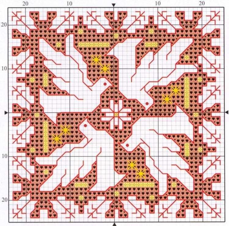 новогодние схемы для вышивки ассизи