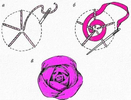 роза-паутинка лентами