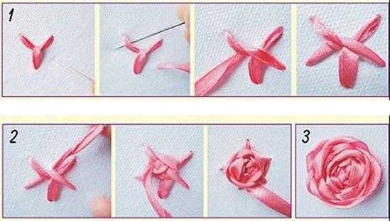 как вышить розу-паутинку лентами