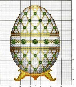 пасхальные яйца вышивка крестом