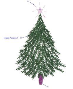 вышивка гладью елка