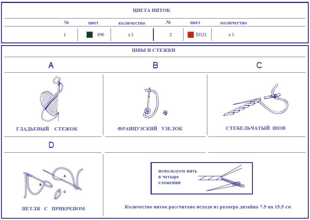 нитки и швы для вышивки