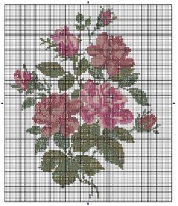 схема крестиком вышивки роз