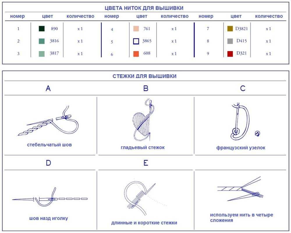 инструкция к вышивке